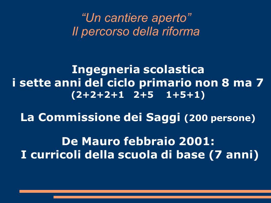 """""""Un cantiere aperto"""" Il percorso della riforma Ingegneria scolastica i sette anni del ciclo primario non 8 ma 7 (2+2+2+1 2+5 1+5+1) La Commissione dei"""