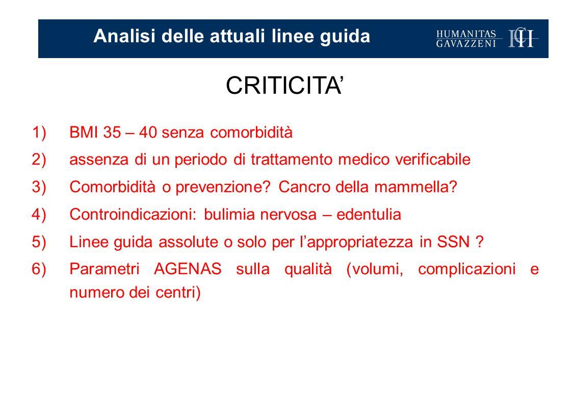 1)BMI 35 – 40 senza comorbidità 2)assenza di un periodo di trattamento medico verificabile 3)Comorbidità o prevenzione? Cancro della mammella? 4)Contr