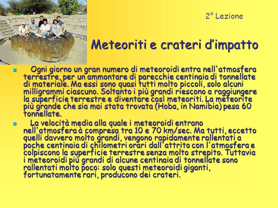 Meteoriti e crateri d'impatto Ogni giorno un gran numero di meteoroidi entra nell atmosfera terrestre, per un ammontare di parecchie centinaia di tonnellate di materiale.