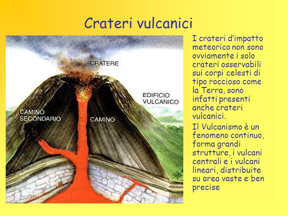 Crateri vulcanici I crateri d'impatto meteorico non sono ovviamente i solo crateri osservabili sui corpi celesti di tipo roccioso come la Terra, sono infatti presenti anche crateri vulcanici.