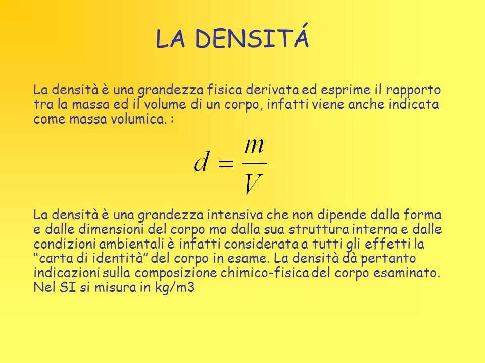 LA DENSITÁ La densità è una grandezza fisica derivata ed esprime il rapporto tra la massa ed il volume di un corpo, infatti viene anche indicata come