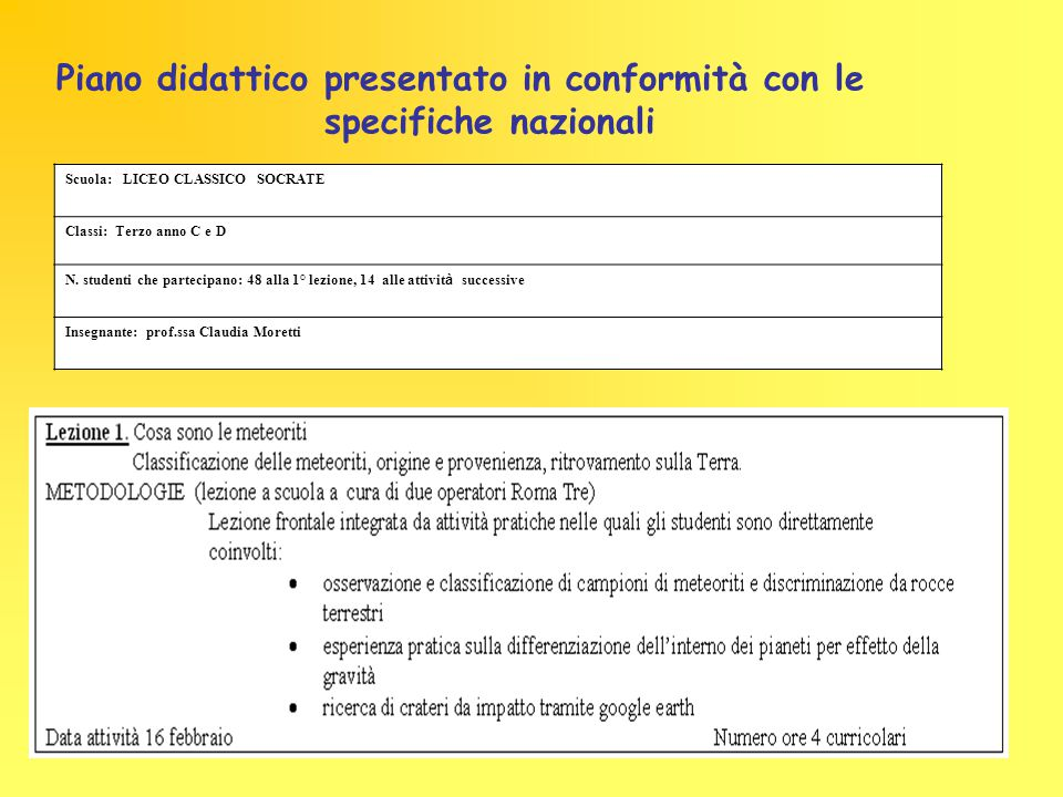Piano didattico presentato in conformità con le specifiche nazionali