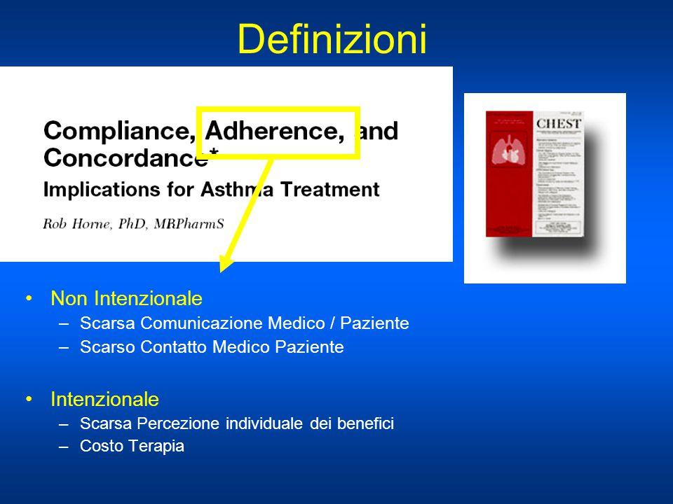Definizioni Non Intenzionale –Scarsa Comunicazione Medico / Paziente –Scarso Contatto Medico Paziente Intenzionale –Scarsa Percezione individuale dei