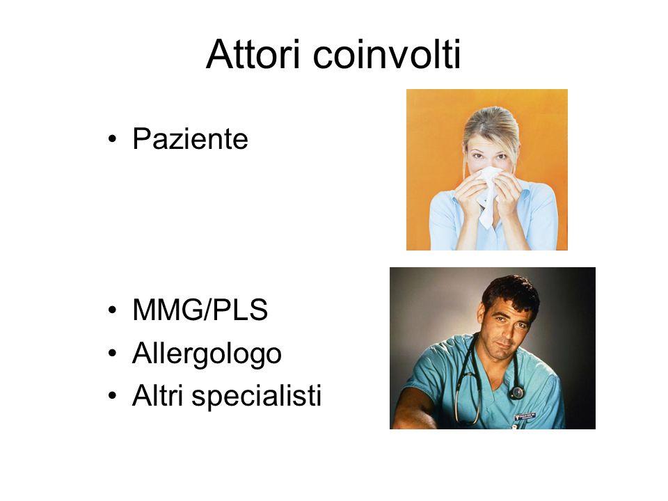 Attori coinvolti Paziente MMG/PLS Allergologo Altri specialisti