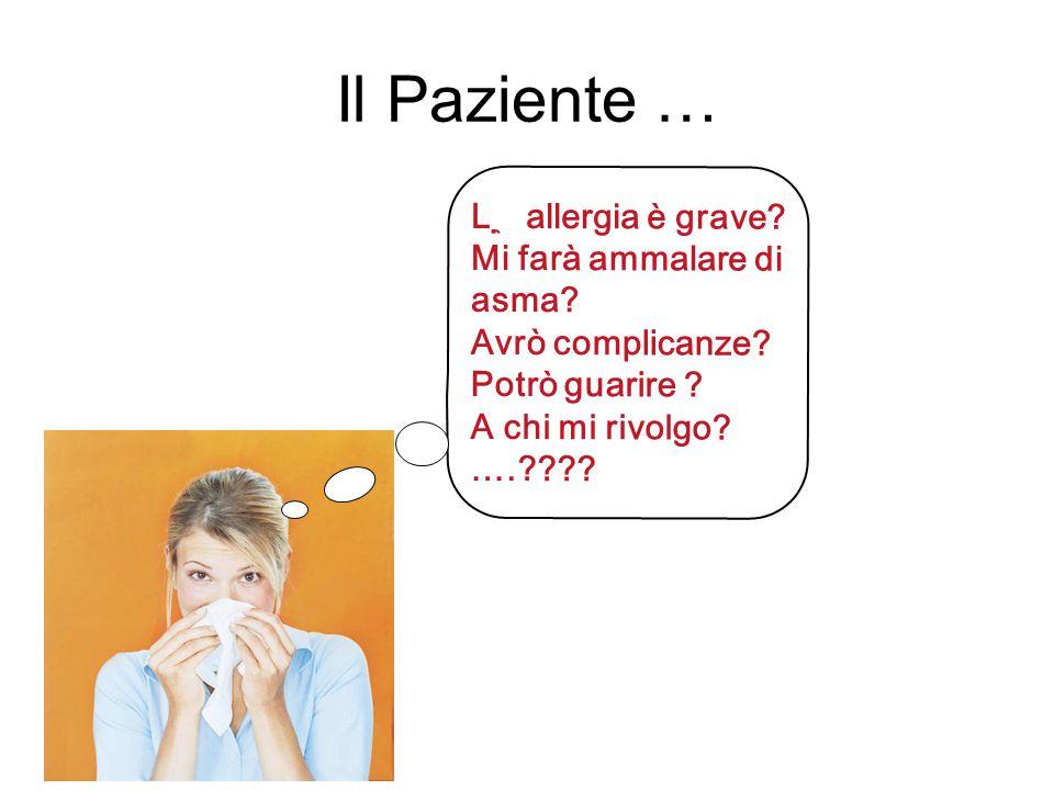 Il Paziente … L'allergia è grave?Mi farà ammalare diasma?Avrò complicanze?Potrò guarire ?A chi mi rivolgo?….????