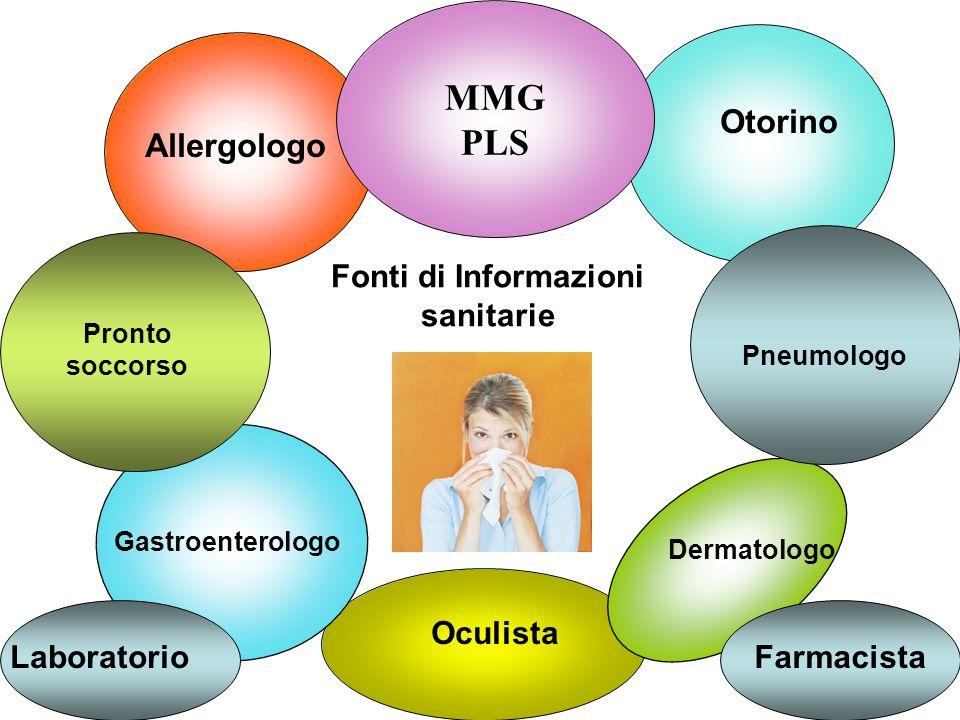 MMG PLS Dermatologo Oculista Allergologo Otorino Pneumologo Pronto soccorso Gastroenterologo Laboratorio Fonti di Informazioni sanitarie Farmacista