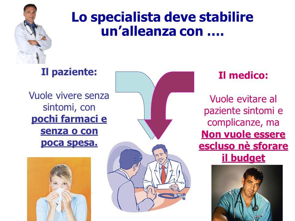 Il paziente: Vuole vivere senza sintomi, con pochi farmaci e senza o con poca spesa. Il medico: Vuole evitare al paziente sintomi e complicanze, ma No