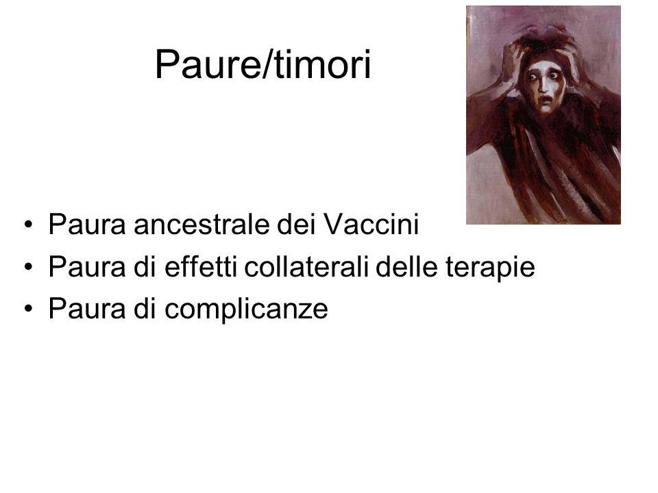 Paure/timori Paura ancestrale dei Vaccini Paura di effetti collaterali delle terapie Paura di complicanze