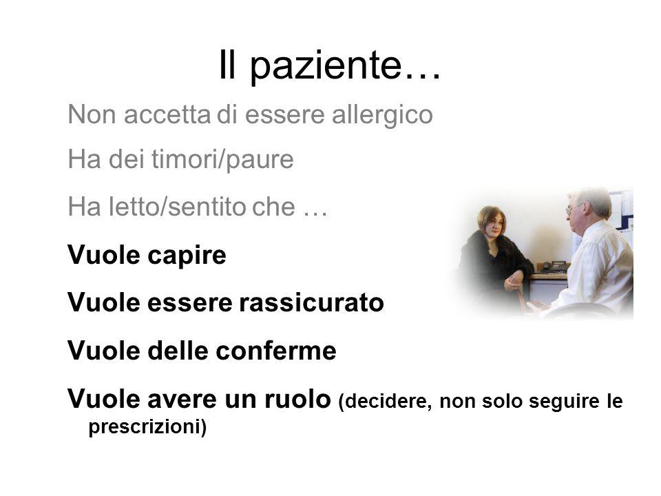 Il paziente… Non accetta di essere allergico Ha dei timori/paure Ha letto/sentito che … Vuole capire Vuole essere rassicurato Vuole delle conferme Vuo