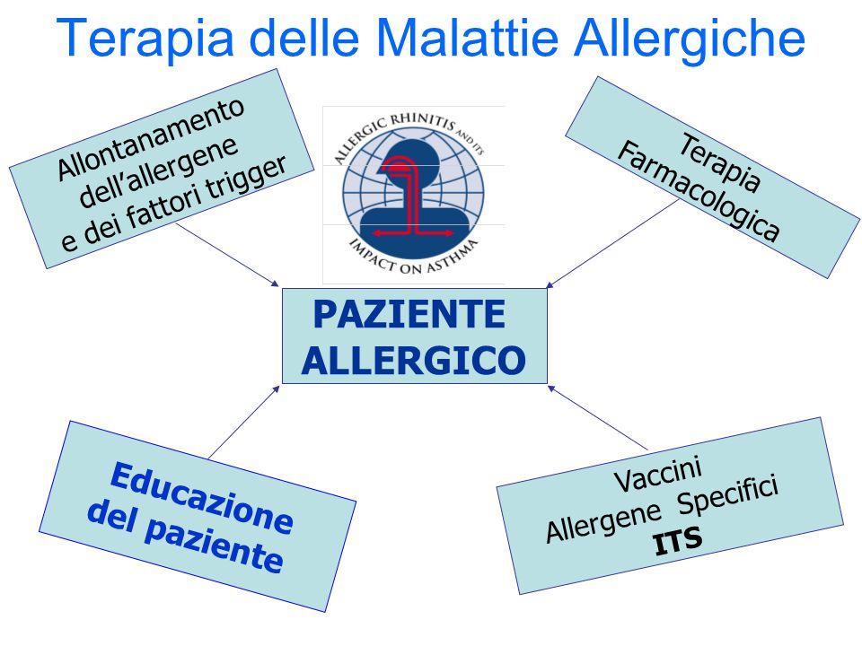 Terapia delle Malattie Allergiche Allontanamento dell'allergene e dei fattori trigger Terapia Farmacologica PAZIENTE ALLERGICO Educazione del paziente