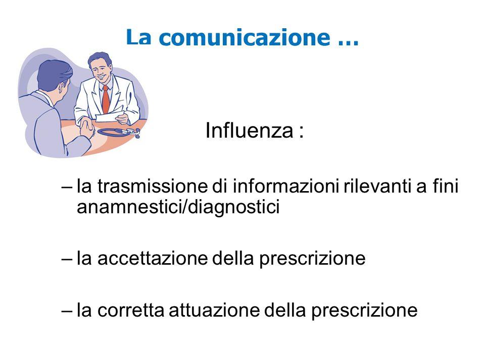 La comunicazione … Influenza : –la trasmissione di informazioni rilevanti a fini anamnestici/diagnostici –la accettazione della prescrizione –la corre