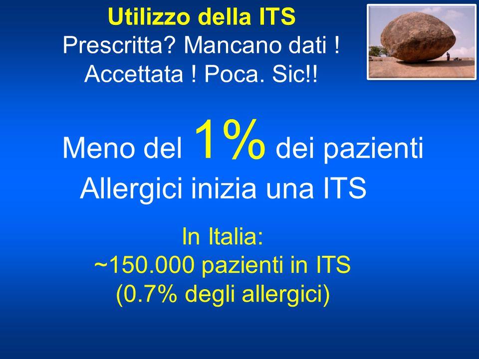 Utilizzo della ITS Prescritta? Mancano dati ! Accettata ! Poca. Sic!! Meno del 1% dei pazienti Allergici inizia una ITS In Italia: ~150.000 pazienti i