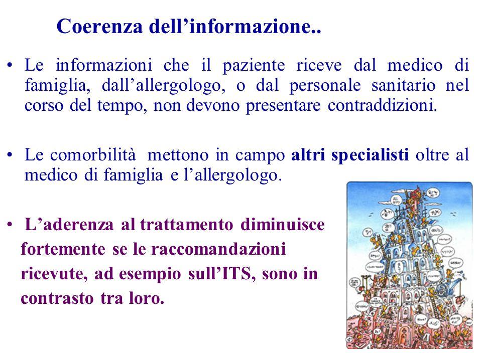 Coerenza dell'informazione.. Le informazioni che il paziente riceve dal medico di famiglia, dall'allergologo, o dal personale sanitario nel corso del