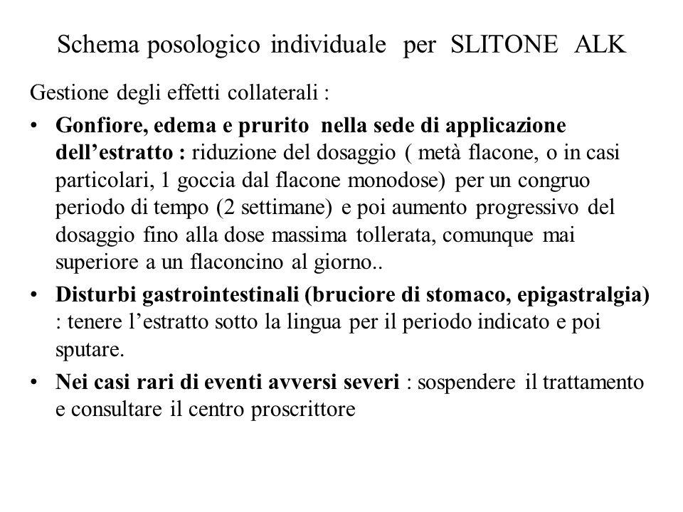 Schema posologico individuale per SLITONE ALK Gestione degli effetti collaterali : Gonfiore, edema e prurito nella sede di applicazione dell'estratto