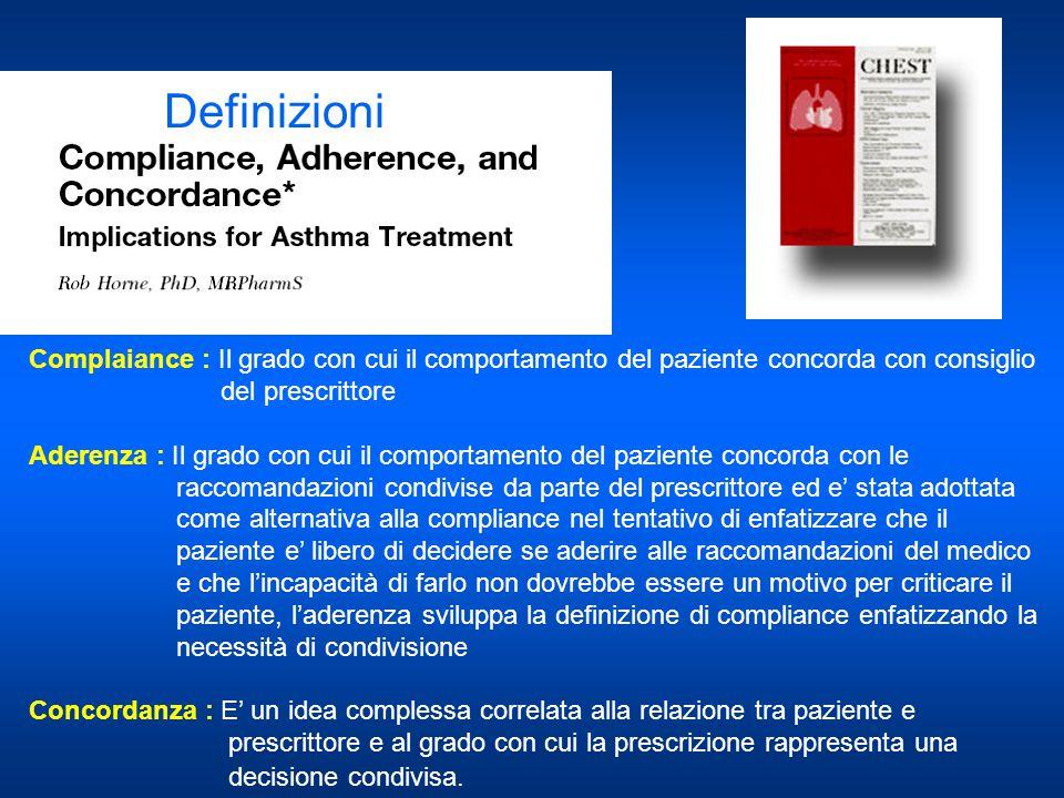 Definizioni Complaiance : Il grado con cui il comportamento del paziente concorda con consiglio del prescrittore Aderenza : Il grado con cui il compor