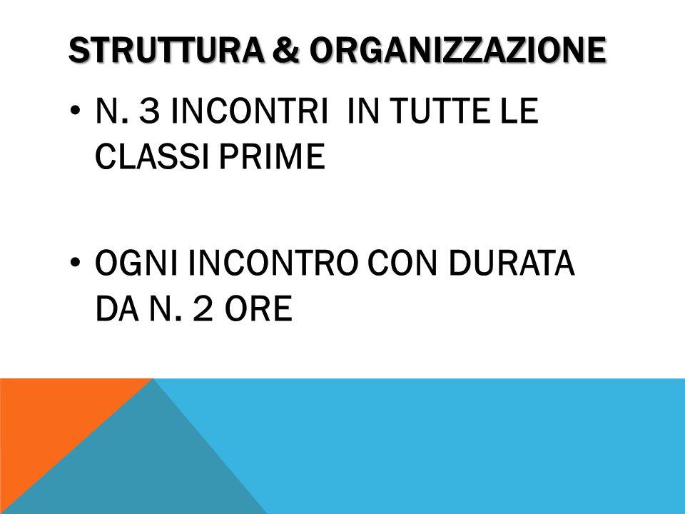 STRUTTURA & ORGANIZZAZIONE N. 3 INCONTRI IN TUTTE LE CLASSI PRIME OGNI INCONTRO CON DURATA DA N. 2 ORE