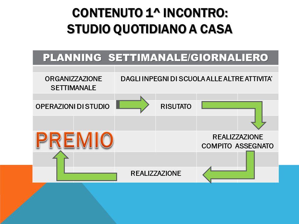 CONTENUTO 1^ INCONTRO: STUDIO QUOTIDIANO A CASA PLANNING SETTIMANALE/GIORNALIERO ORGANIZZAZIONE SETTIMANALE DAGLI INPEGNI DI SCUOLA ALLE ALTRE ATTIVIT