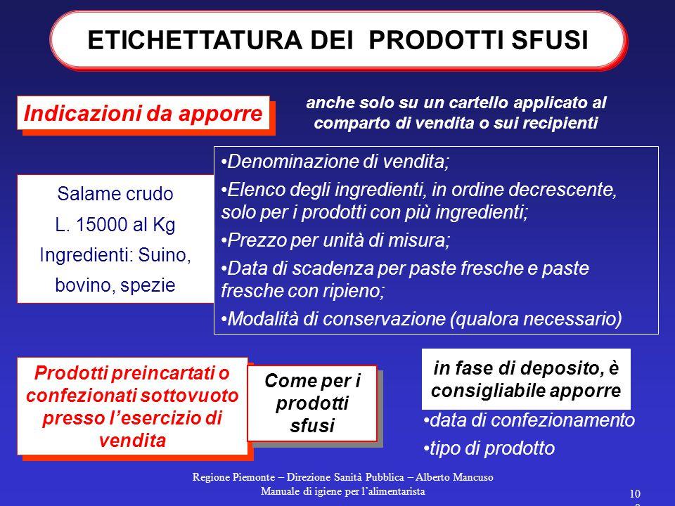 Regione Piemonte – Direzione Sanità Pubblica – Alberto Mancuso Manuale di igiene per l'alimentarista 99 Nel caso di prodotti messi in vendita da sogge