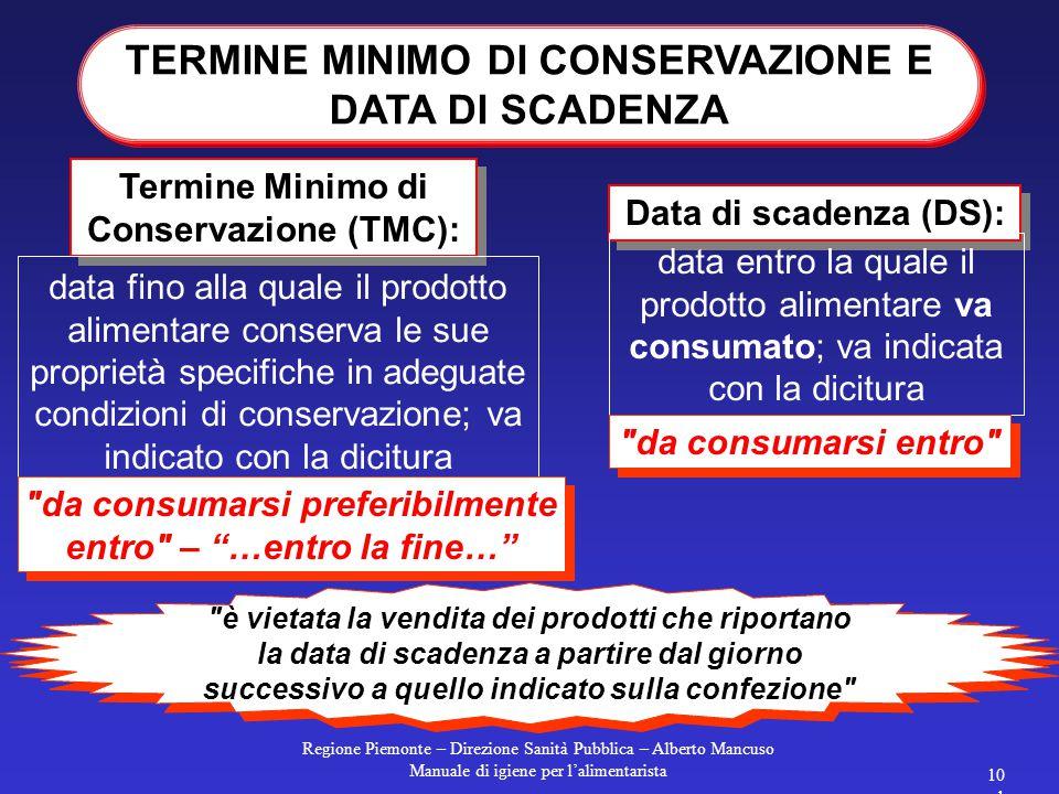 Regione Piemonte – Direzione Sanità Pubblica – Alberto Mancuso Manuale di igiene per l'alimentarista 100 Indicazioni da apporre anche solo su un carte