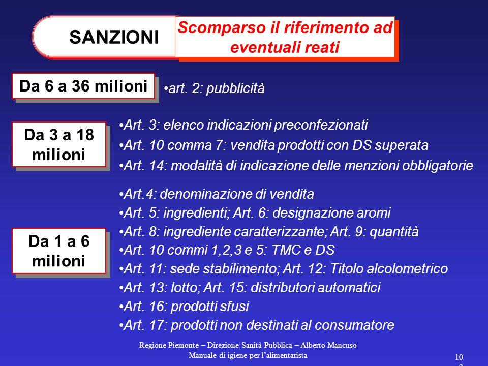 Regione Piemonte – Direzione Sanità Pubblica – Alberto Mancuso Manuale di igiene per l'alimentarista 102 SANZIONI Da 6 a 36 milioni art.