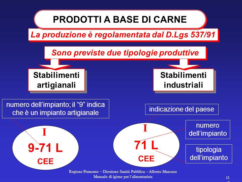 Regione Piemonte – Direzione Sanità Pubblica – Alberto Mancuso Manuale di igiene per l'alimentarista 118 La produzione è regolamentata dal DPR 309/98