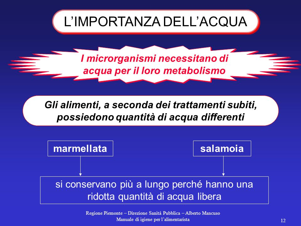 Regione Piemonte – Direzione Sanità Pubblica – Alberto Mancuso Manuale di igiene per l'alimentarista 11 I microrganismi si suddividono in: Aerobi Anae