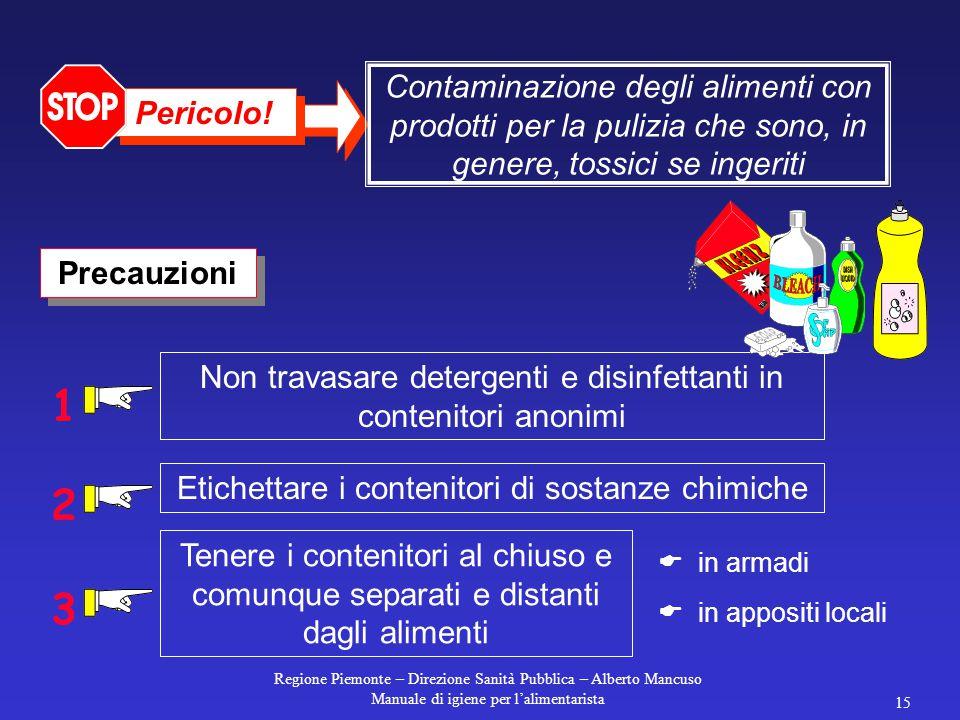 Regione Piemonte – Direzione Sanità Pubblica – Alberto Mancuso Manuale di igiene per l'alimentarista 14 Contaminazione primaria Contaminazione seconda
