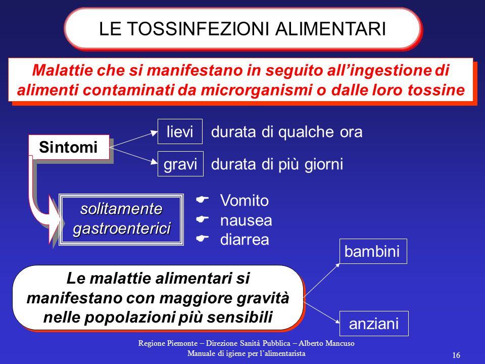 Regione Piemonte – Direzione Sanità Pubblica – Alberto Mancuso Manuale di igiene per l'alimentarista 15 Non travasare detergenti e disinfettanti in co