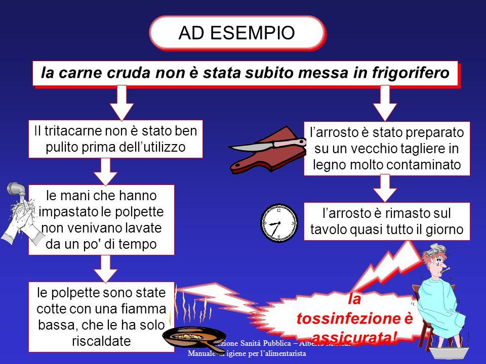 Regione Piemonte – Direzione Sanità Pubblica – Alberto Mancuso Manuale di igiene per l'alimentarista 38 temperatura di conservazione tempo che trascor