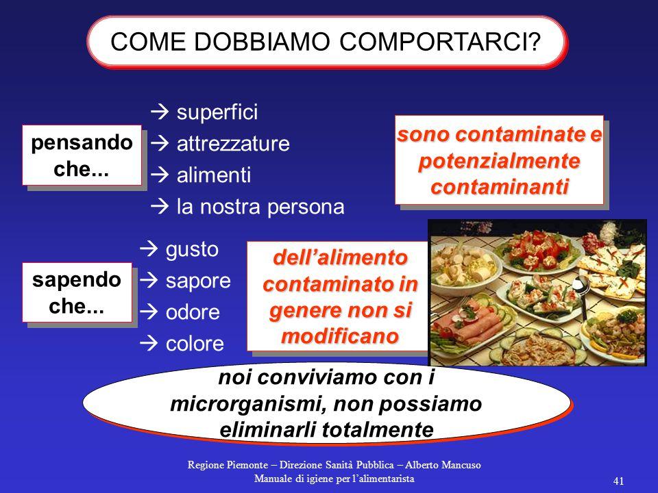 Regione Piemonte – Direzione Sanità Pubblica – Alberto Mancuso Manuale di igiene per l'alimentarista 40 ESEMPI giungono sull'alimento se non vengono r