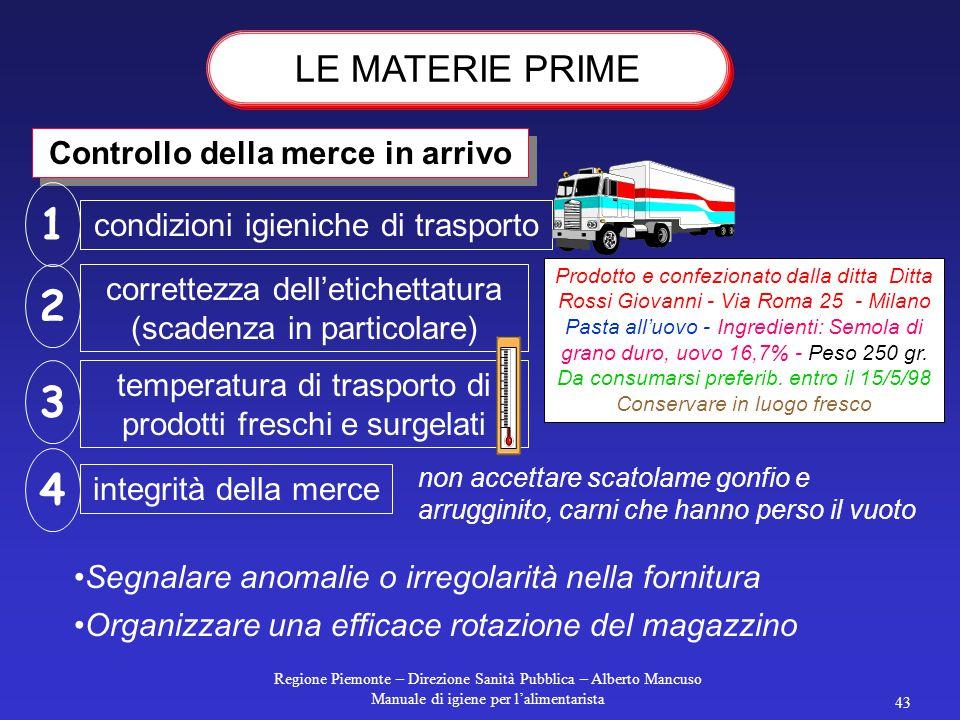 Regione Piemonte – Direzione Sanità Pubblica – Alberto Mancuso Manuale di igiene per l'alimentarista 42 Cercando di 1 porre la massima attenzione alla