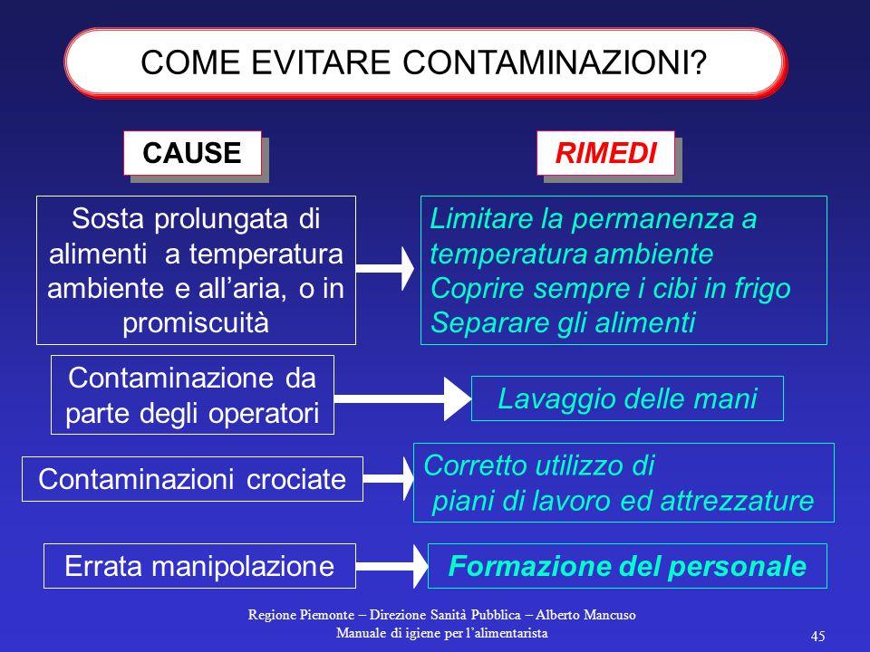 Regione Piemonte – Direzione Sanità Pubblica – Alberto Mancuso Manuale di igiene per l'alimentarista 44 COME LIMITARE L'ATTIVITA' E LA MOLTIPLICAZIONE