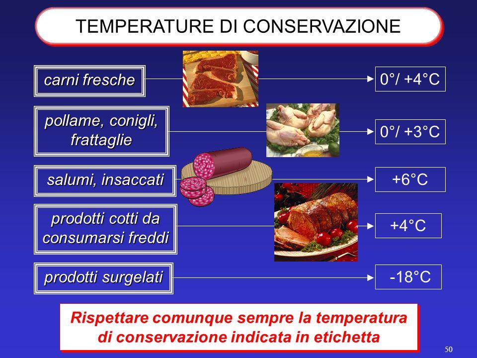 Regione Piemonte – Direzione Sanità Pubblica – Alberto Mancuso Manuale di igiene per l'alimentarista 49 Si ottiene il blocco della crescita dei micror