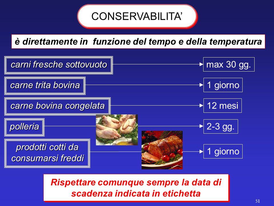 Regione Piemonte – Direzione Sanità Pubblica – Alberto Mancuso Manuale di igiene per l'alimentarista 51 è direttamente in funzione del tempo e della temperatura carni fresche sottovuoto carne trita bovina carne bovina congelata max 30 gg.