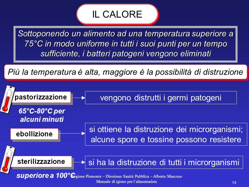 Regione Piemonte – Direzione Sanità Pubblica – Alberto Mancuso Manuale di igiene per l'alimentarista 53 conservare in celle separate se non si dispone