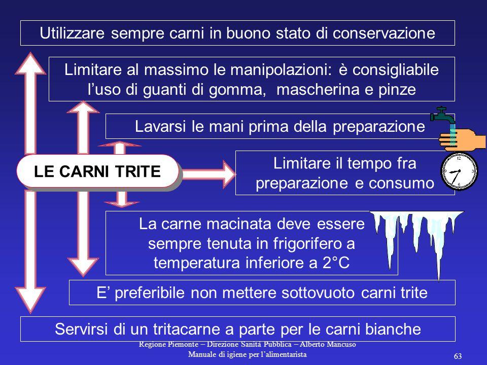 Regione Piemonte – Direzione Sanità Pubblica – Alberto Mancuso Manuale di igiene per l'alimentarista 62 E' preferibile non mettere sottovuoto carni gi