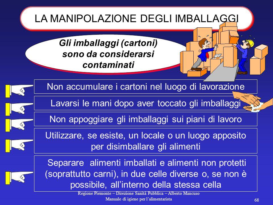 Regione Piemonte – Direzione Sanità Pubblica – Alberto Mancuso Manuale di igiene per l'alimentarista 67...quando non si usano, vanno comunque tenuti a