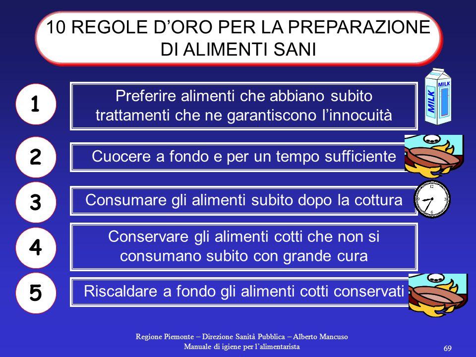 Regione Piemonte – Direzione Sanità Pubblica – Alberto Mancuso Manuale di igiene per l'alimentarista 68 Gli imballaggi (cartoni) sono da considerarsi