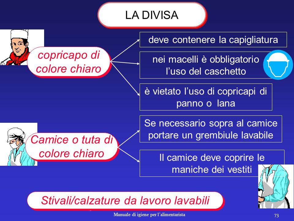 Regione Piemonte – Direzione Sanità Pubblica – Alberto Mancuso Manuale di igiene per l'alimentarista 72 LA PERSONA Tenere capelli, barba, baffi in ord