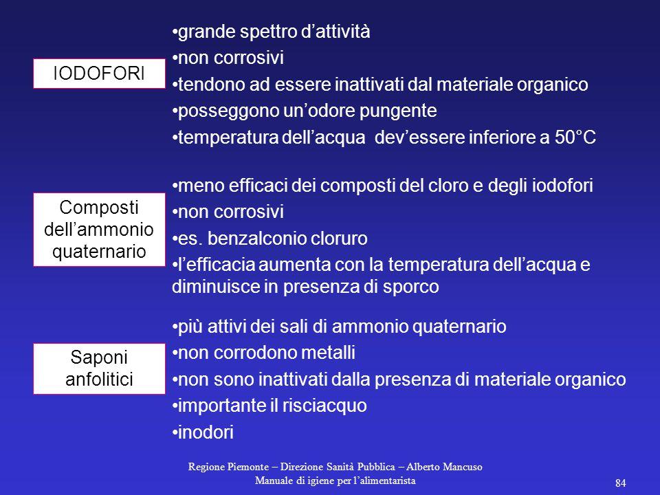 Regione Piemonte – Direzione Sanità Pubblica – Alberto Mancuso Manuale di igiene per l'alimentarista 83 DISINFETTANTI La scelta è influenzata da : mat