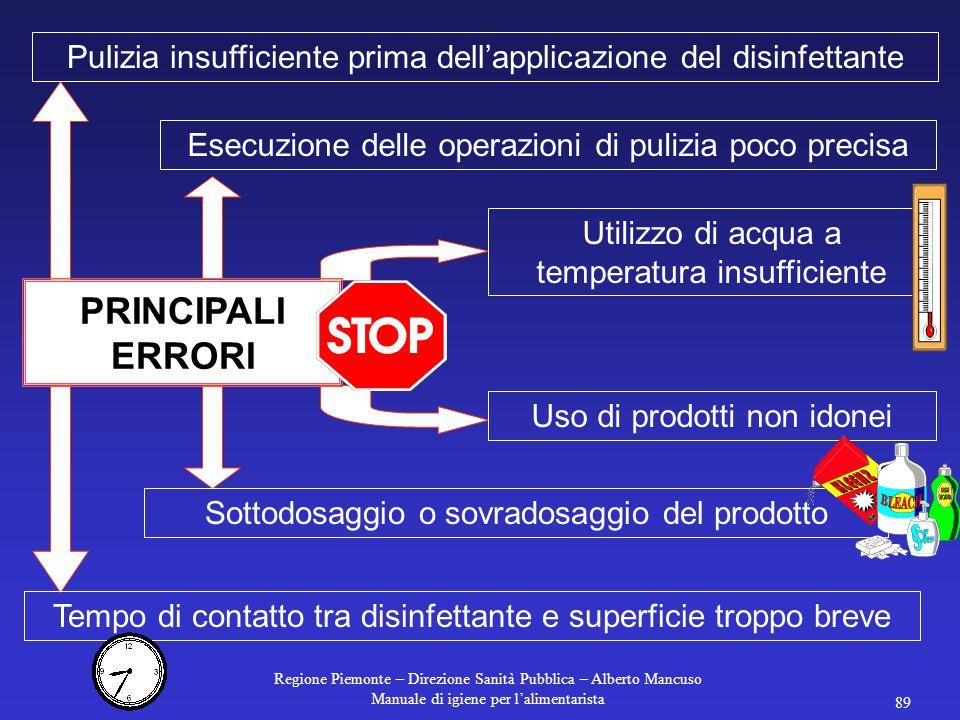 Regione Piemonte – Direzione Sanità Pubblica – Alberto Mancuso Manuale di igiene per l'alimentarista 88 Non schizzare superfici già lavate con acqua s