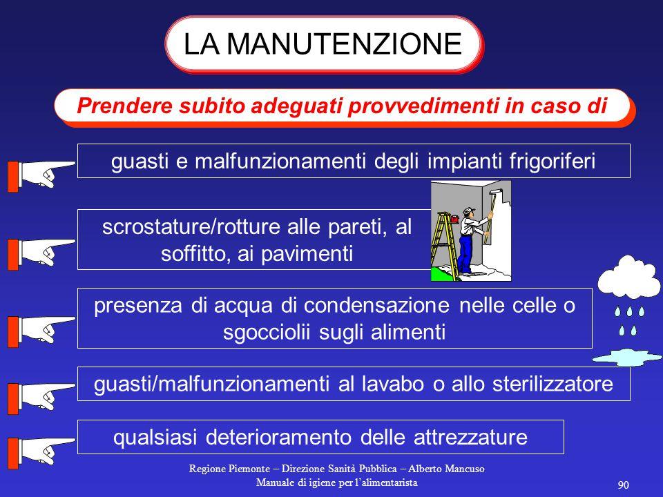 Regione Piemonte – Direzione Sanità Pubblica – Alberto Mancuso Manuale di igiene per l'alimentarista 89 Pulizia insufficiente prima dell'applicazione