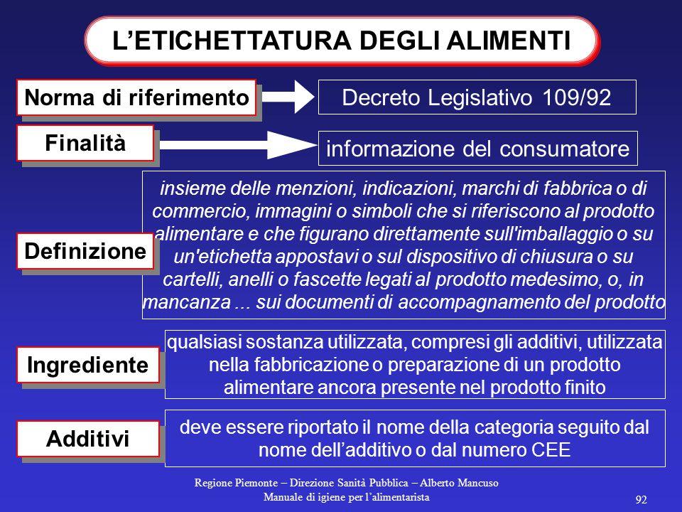 Regione Piemonte – Direzione Sanità Pubblica – Alberto Mancuso Manuale di igiene per l'alimentarista 91 ETICHETTATURA DEI PRODOTTI ALIMENTARI E BOLLAT