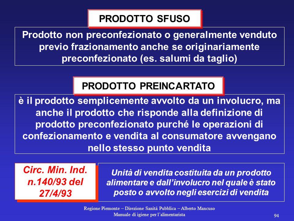 Regione Piemonte – Direzione Sanità Pubblica – Alberto Mancuso Manuale di igiene per l'alimentarista 93 E' l'unità di vendita destinata ad essere pres