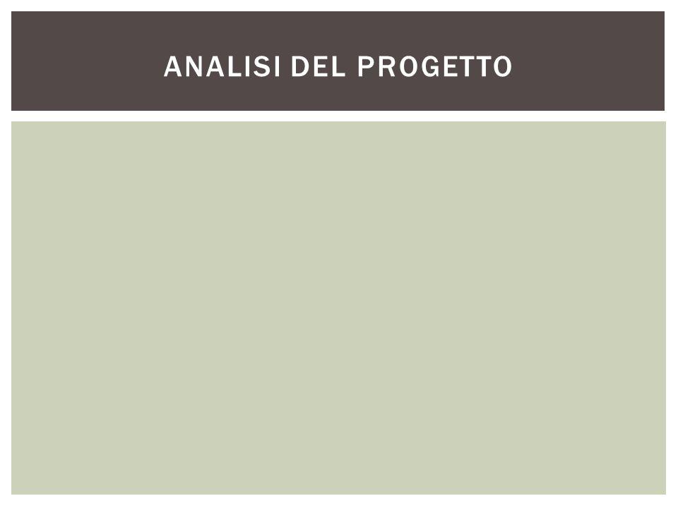 ANALISI DEL PROGETTO