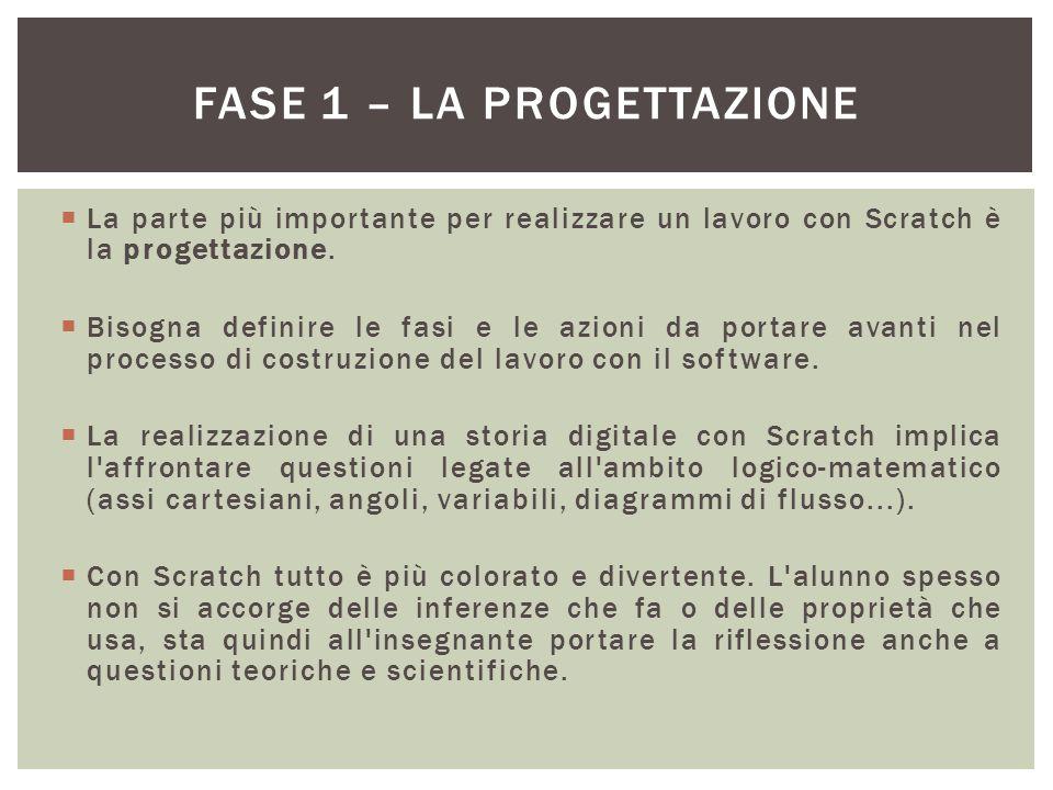 NON SOLO IN ITALIANO MA ANCHE IN INGLESE…
