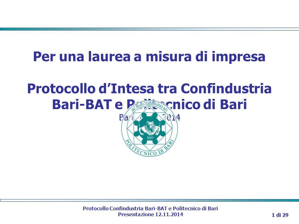 Protocollo Confindustria Bari-BAT e Politecnico di Bari Presentazione 12.11.2014 Agenda  Le strutture e i corsi coinvolti:  Dipartimento ing.
