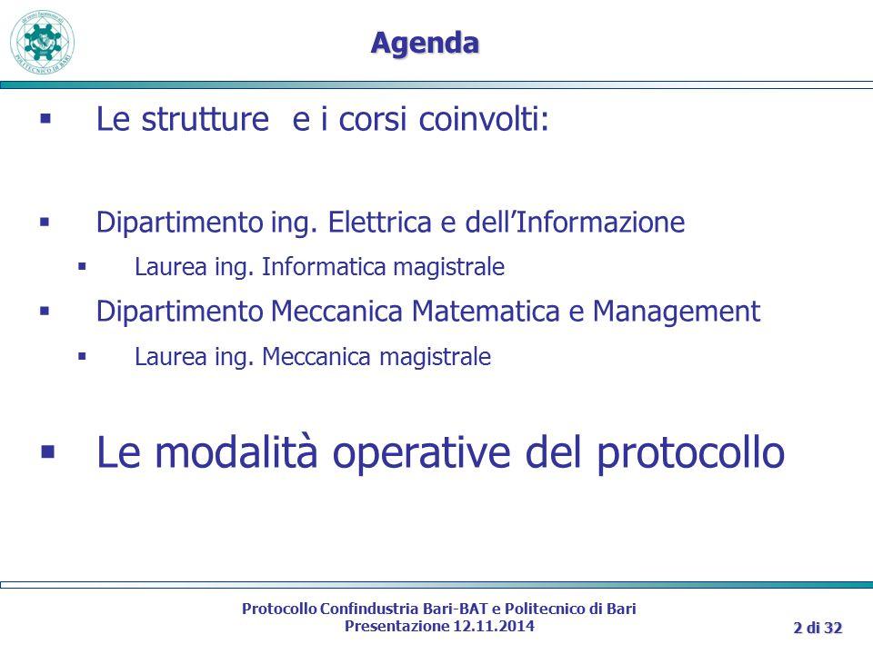 Modalità operative di implementazione del Protocollo