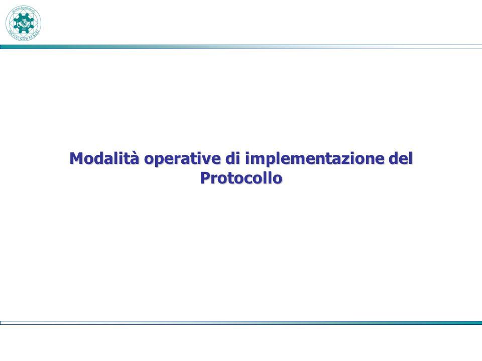 Protocollo Confindustria Bari-BAT e Politecnico di Bari Presentazione 12.11.2014 Chi partecipa .