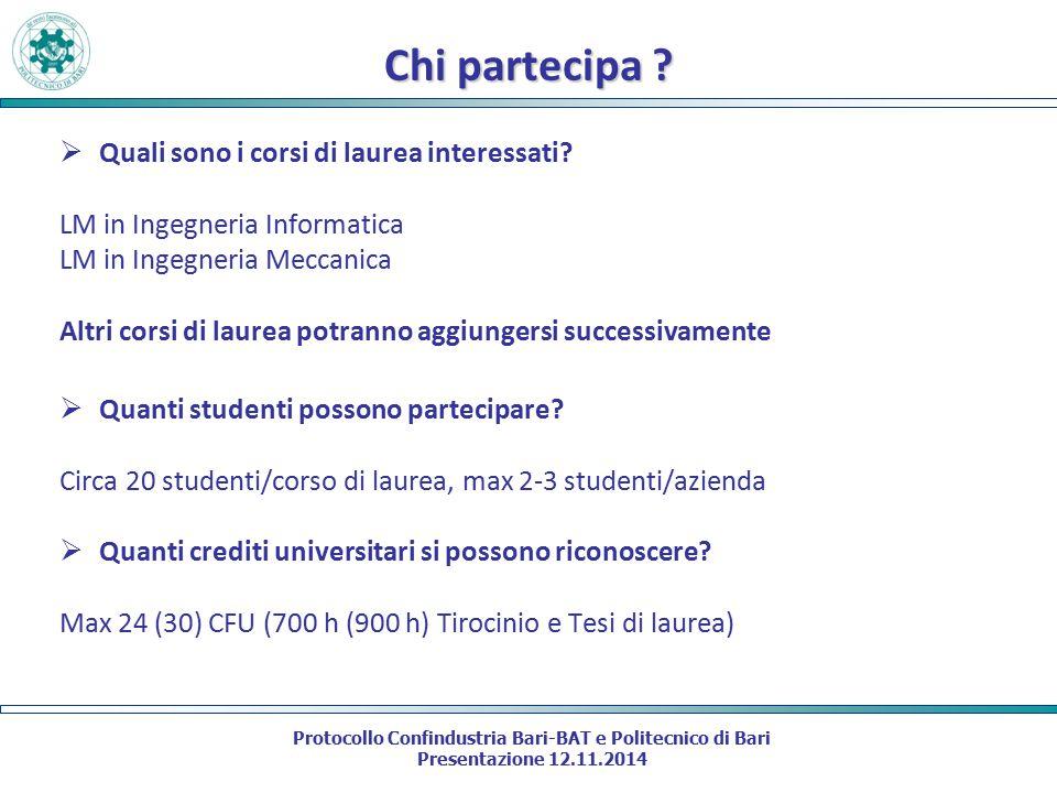 Protocollo Confindustria Bari-BAT e Politecnico di Bari Presentazione 12.11.2014 Chi gestisce .